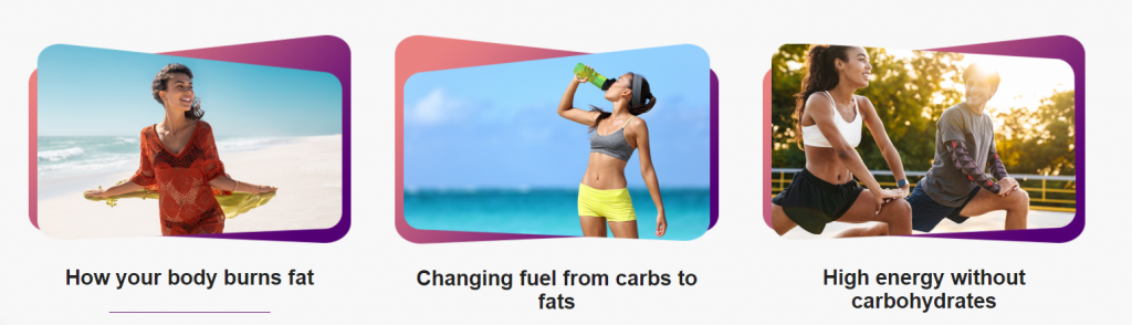 Increase Effects of Keto Charge